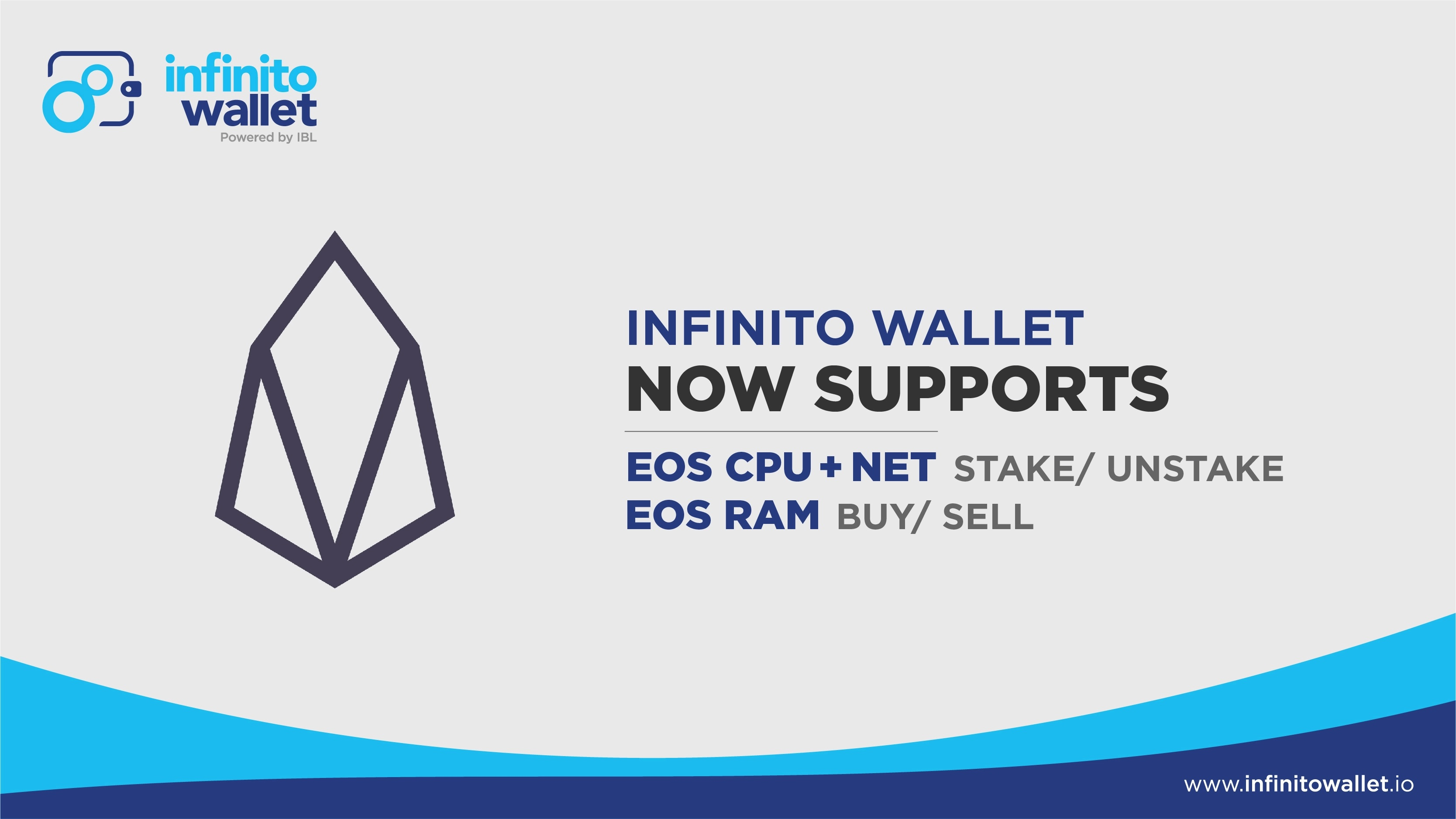 EOS Holders: You Can Now Buy/Sell RAM and Stake/Unstake NET and CPU