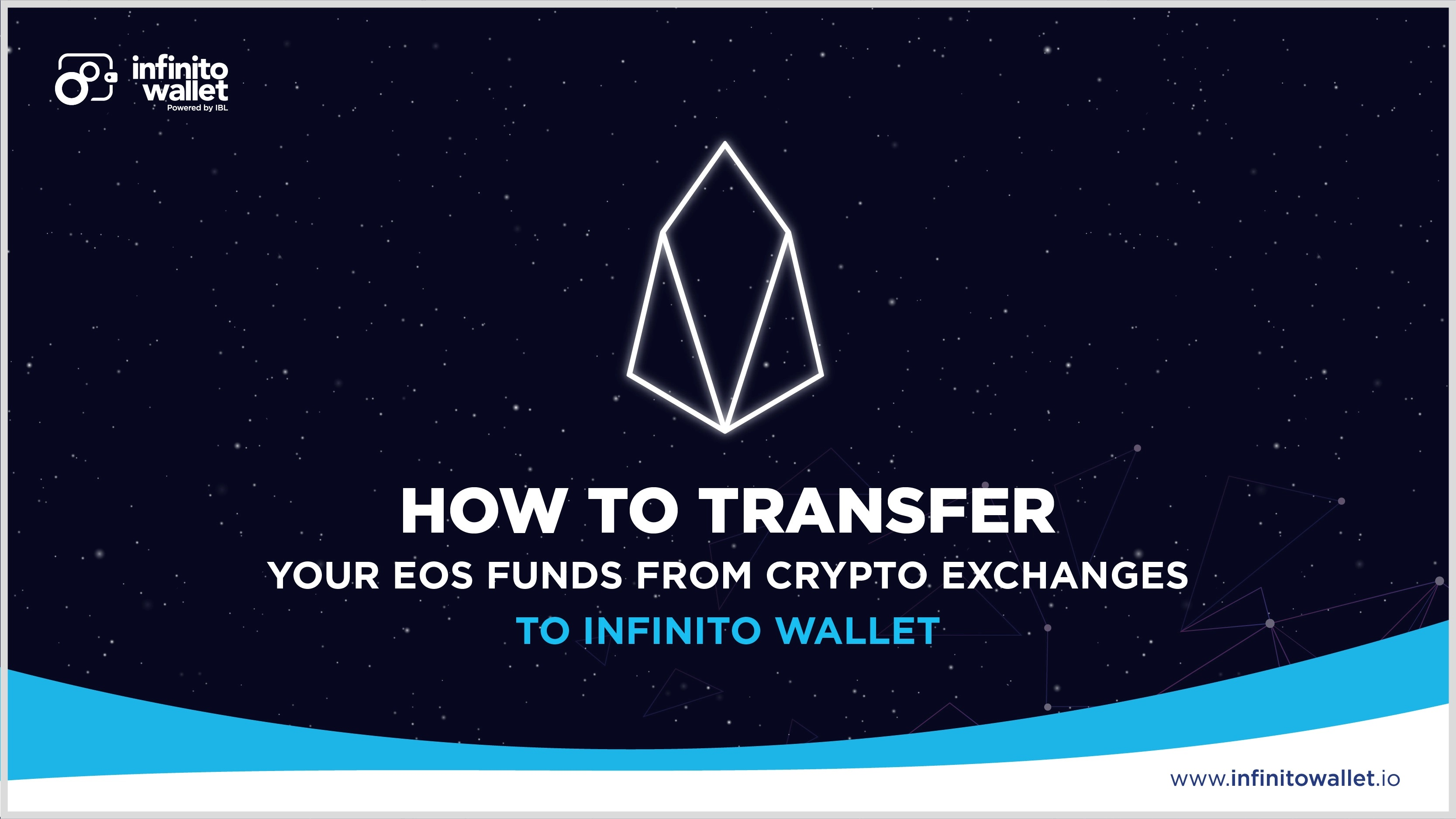 Guide: How to Transfer Your EOS Funds from Crypto Exchanges