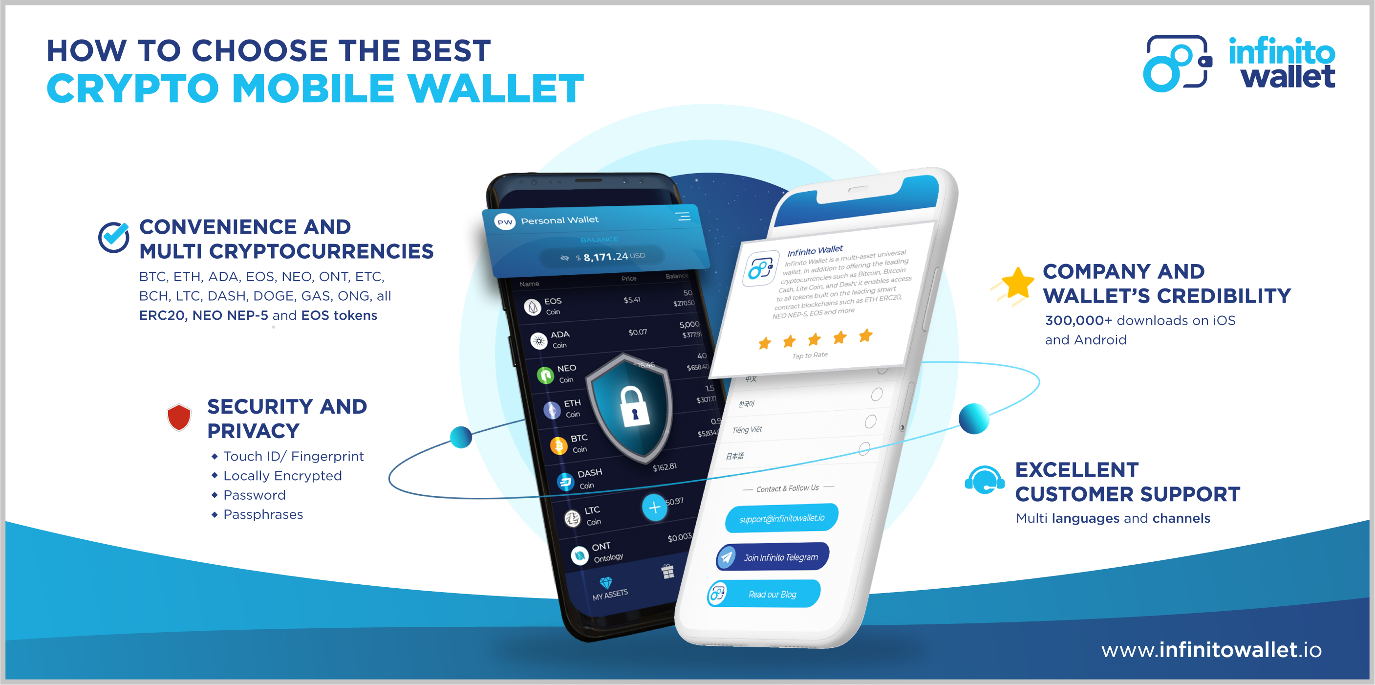 one cryptocurrency wallet